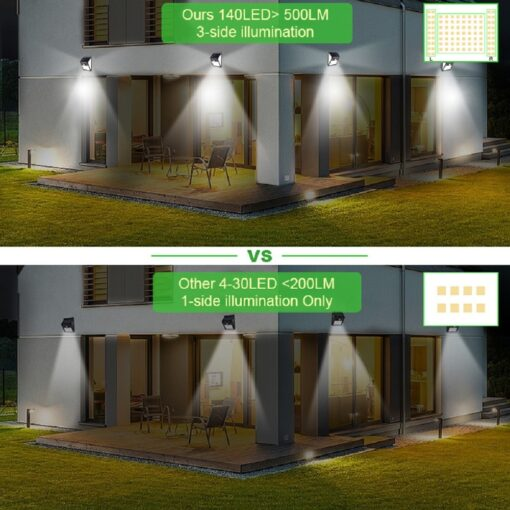 Outdoor Solar Light Comparison
